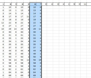 Copiez vos données. Départements colonne de gauche