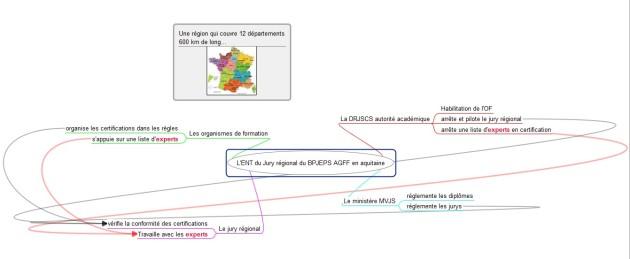 Expert et certification pour le BPJEPS AGFF
