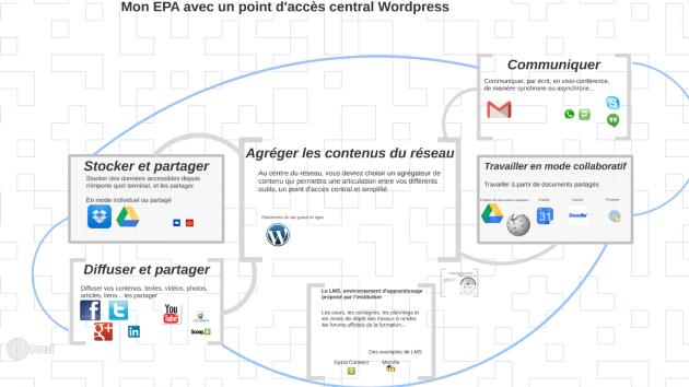 outils_pour_mon_epa